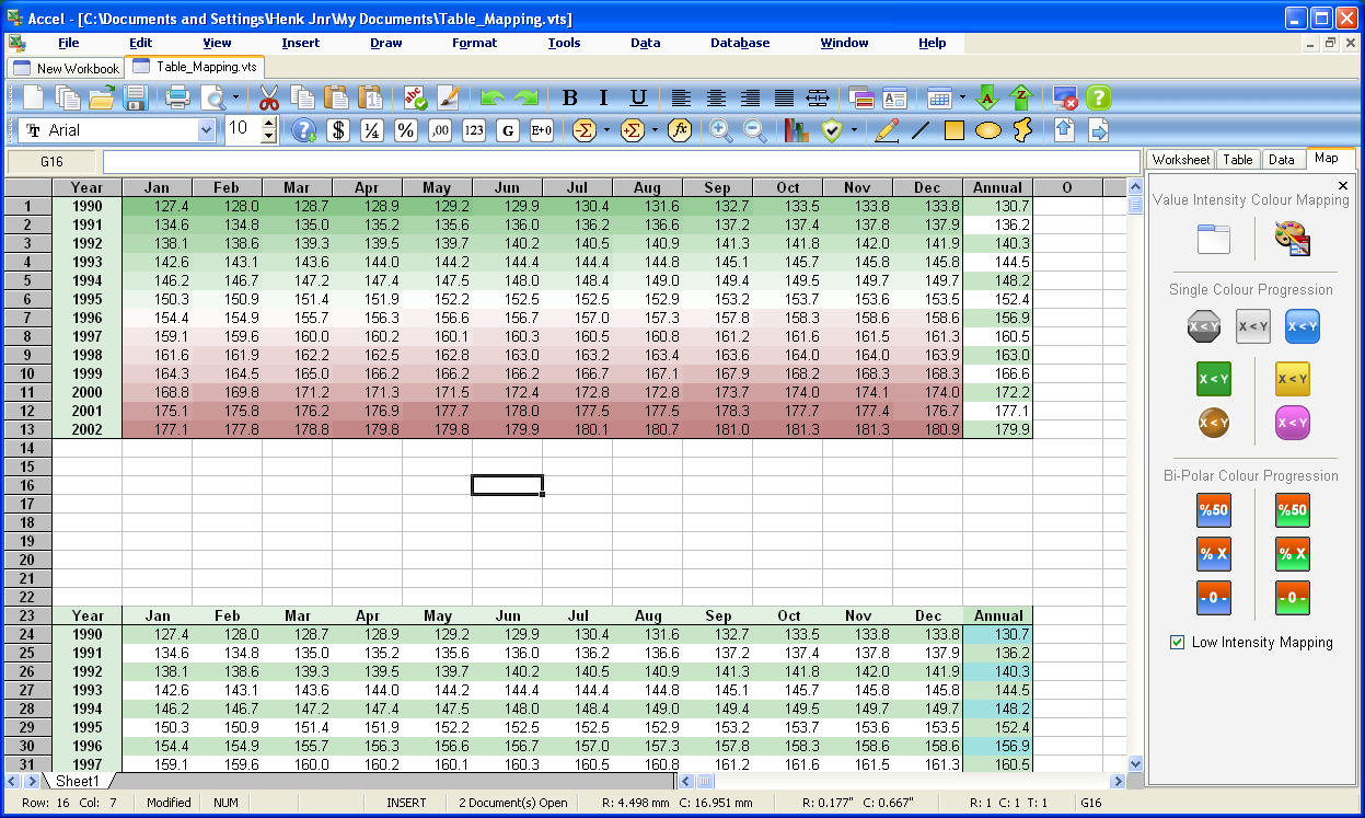 screenshot of ssuite accel spreadsheet screenshot of ssuite accel spreadsheet choropleth table mapping bi polar progression free